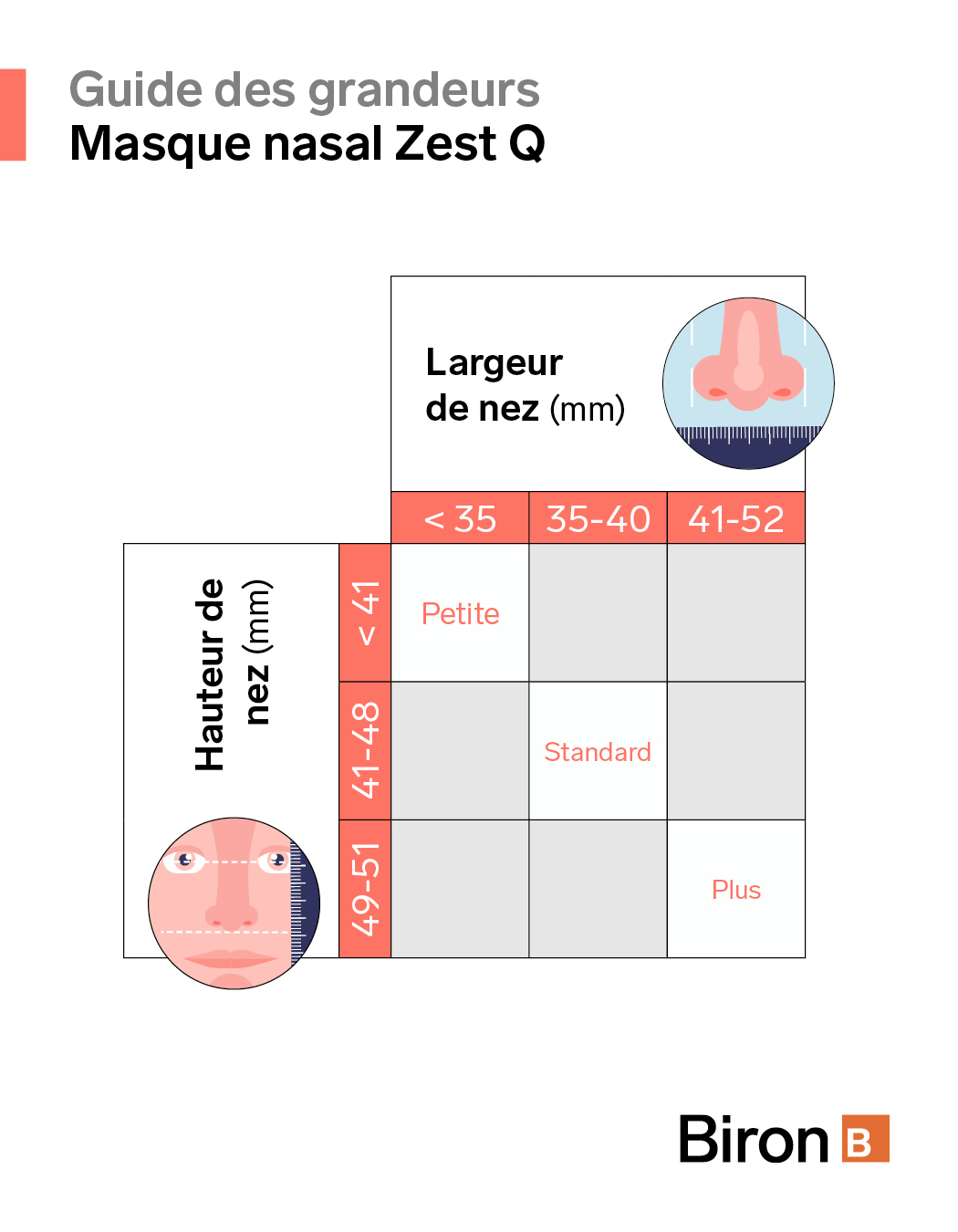 Gabarit grandeur Masque nasal Zest Q