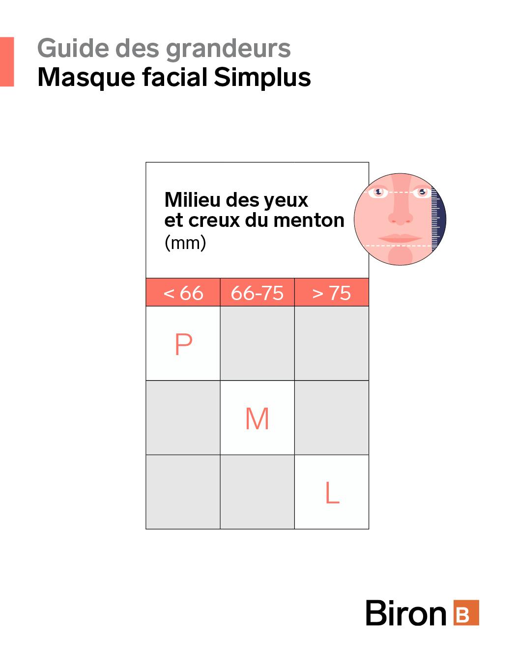 Gabarit grandeur Masque facial Simplus