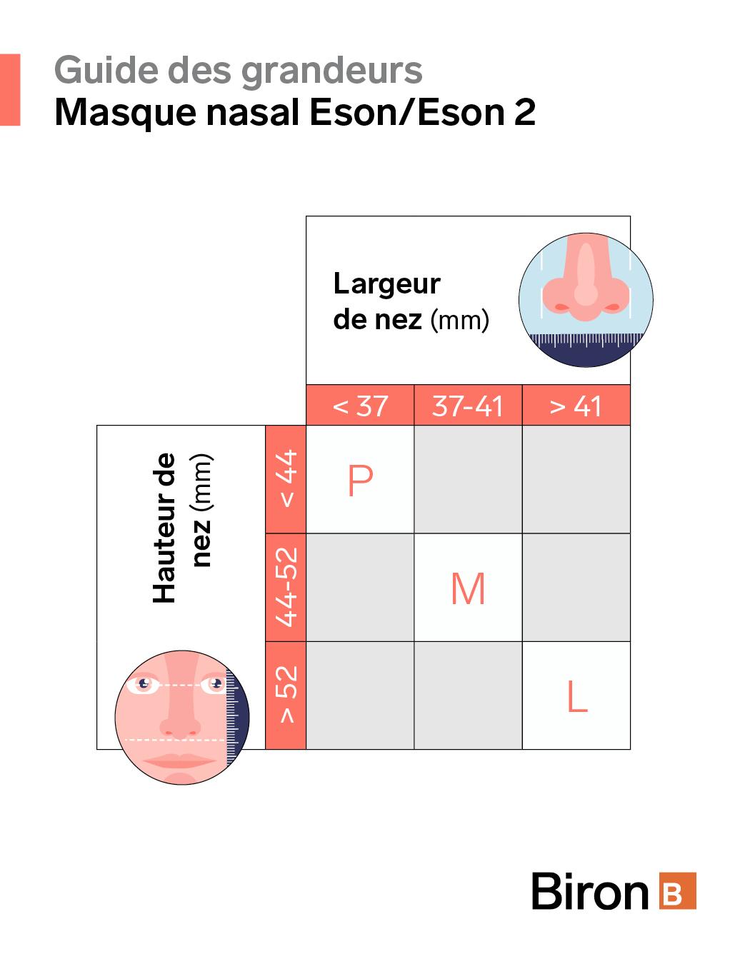 Gabarit grandeur Masque nasal Eson 2