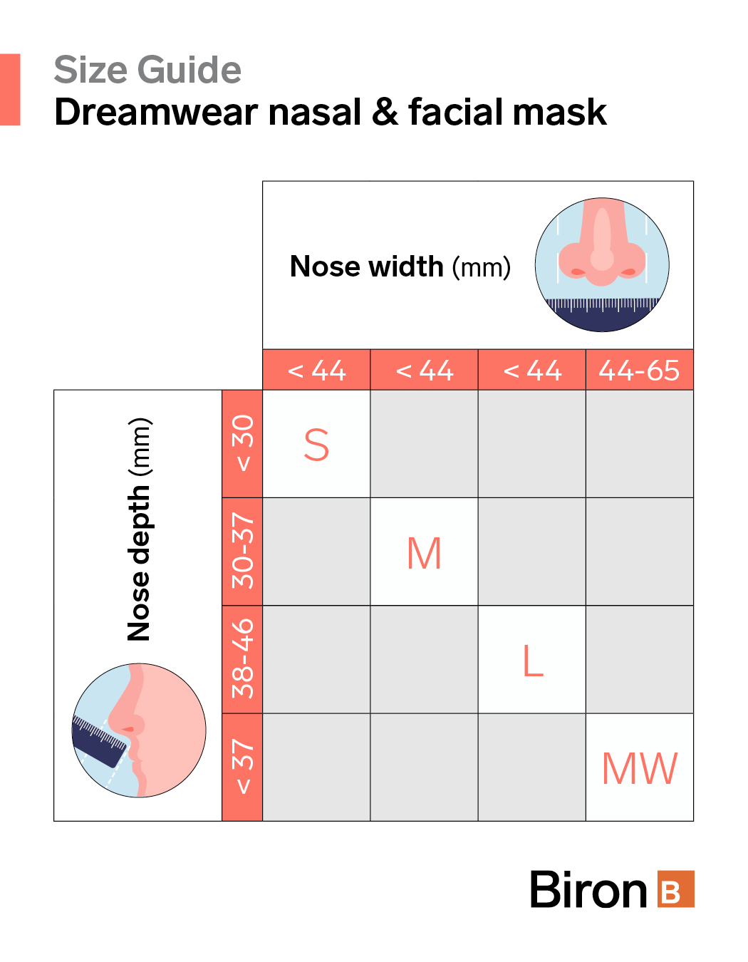 Size guide Dreamwear facial/nasal mask