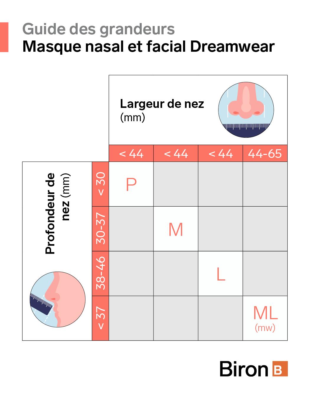 Gabarit grandeur Masque nasal et facial Dreamwear