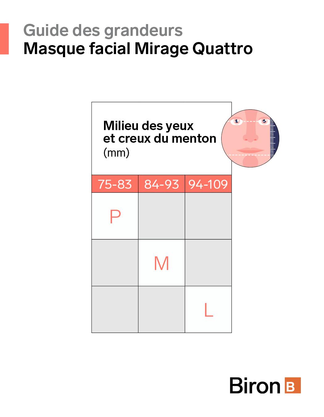Gabarit grandeur Masque facial Mirage Quattro
