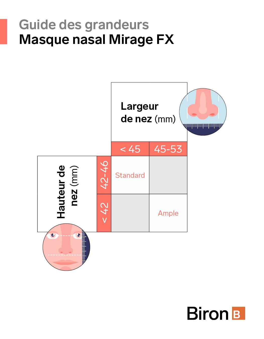 Gabarit grandeur Masque nasal Mirage FX