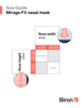 Size guide Mirage FX Facial mask