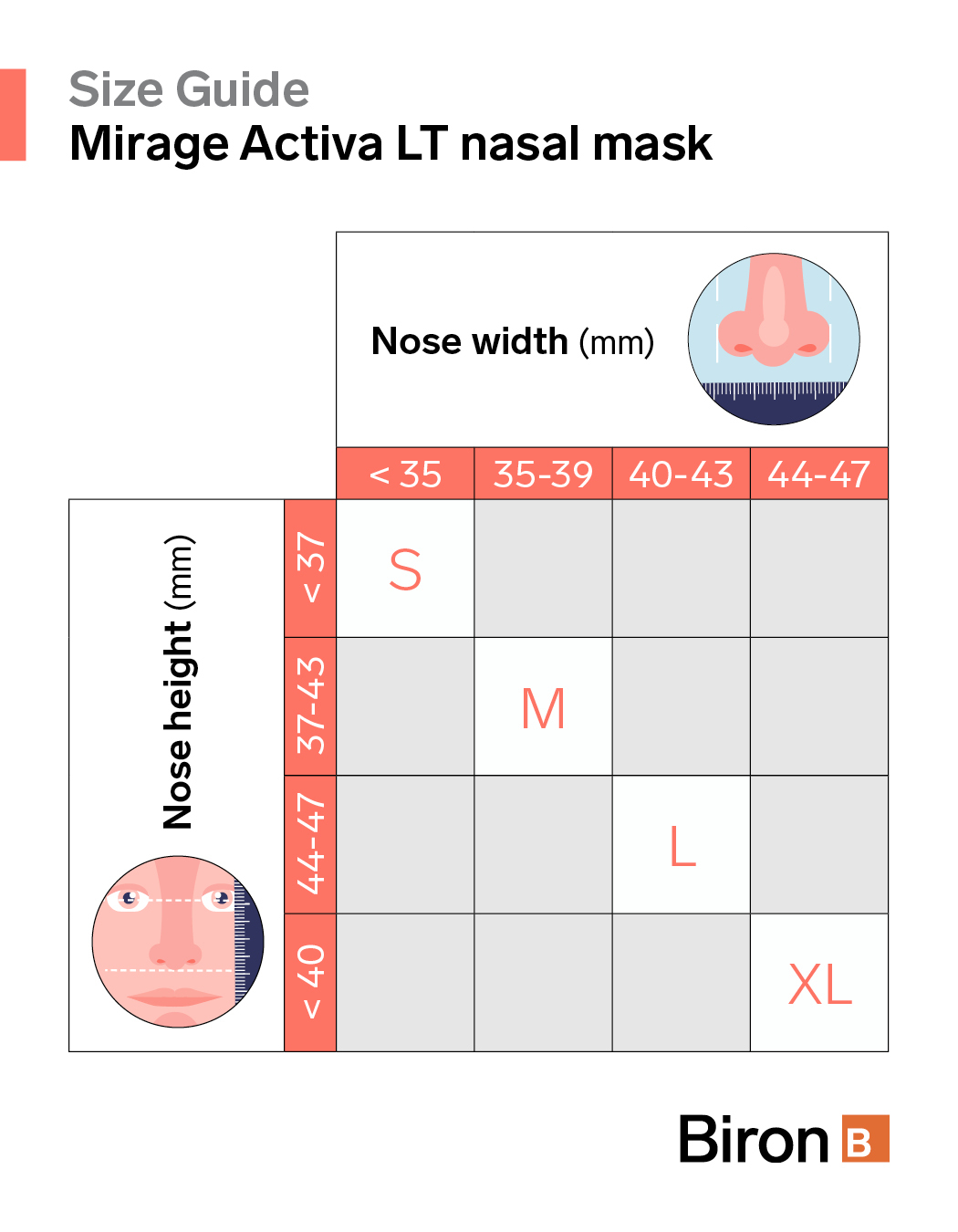 Size guide Mirage Activa LT nasal mask