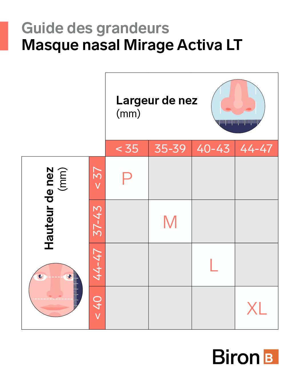 Gabarit grandeur Masque nasal Mirage Activa LT