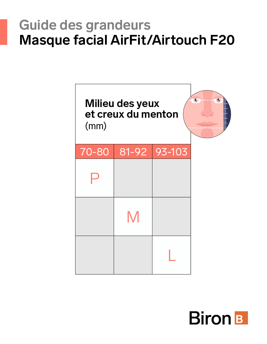 Gabarit grandeur Masque facial AirFit F20