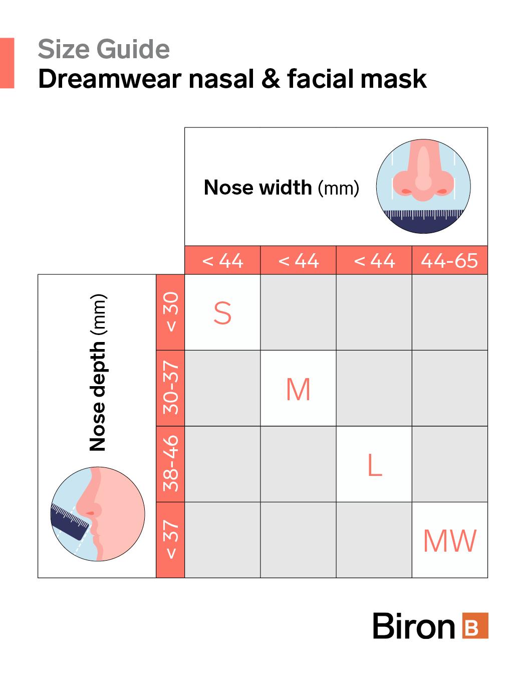 Image de Masque nasal DreamWear avec harnais amélioré (Fitpack)